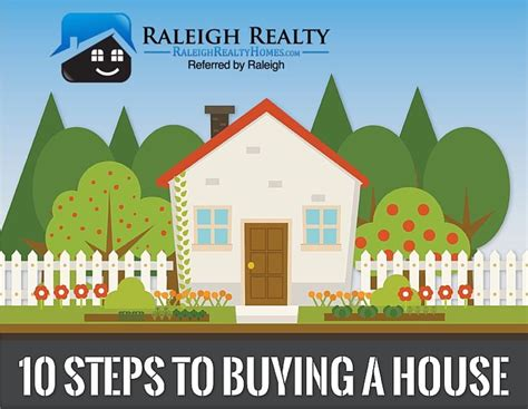 steps to buying a house without a realtor how to buy a house without a realtor 8 steps with pictures autos post