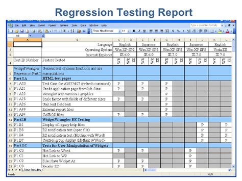 software testing report template essential software inc regression testing