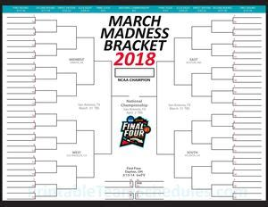 uk basketball schedule march madness ncaa march madness early picks 2018 sports handicapping