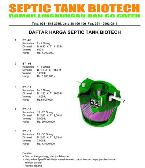 Bio Ukuran Kecil septic tank biotech harga septic tank biotech cara