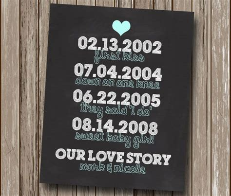 themes love story 12 best images about chalk board on pinterest love birds
