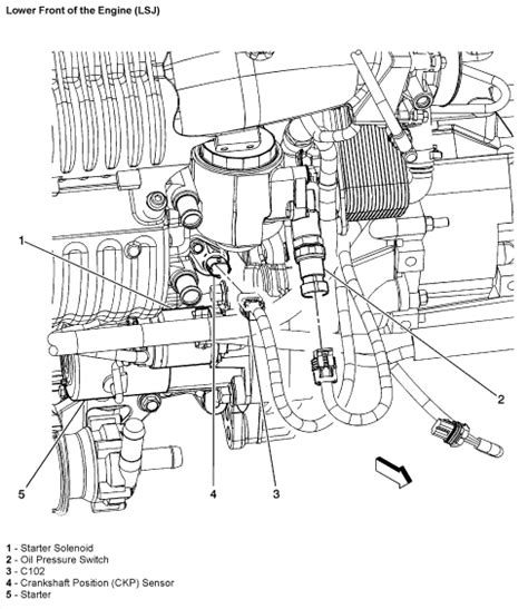 2006 chevy cobalt engine diagram starter diagrams auto
