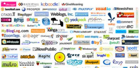 List Of Search Engines The Gallery For Gt Logos And Names List
