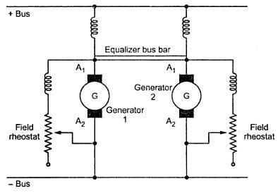shunt resistor in parallel d c shunt generators in parallel electrical engineering questions