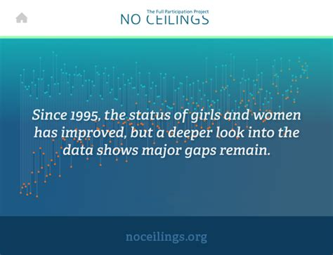 No Ceilings Initiative by No Ceilings The Participation Project