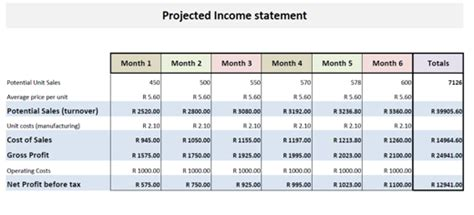 financial statement template projected income statement projected