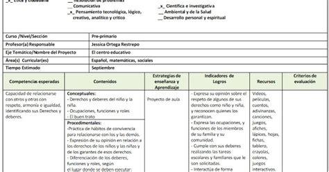 planificaciones educacin primaria ejemplo de planificaci 243 n anual por competencias gu 237 a de
