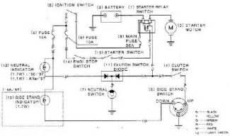 honda minimoto wiring diagram get free image about wiring diagram