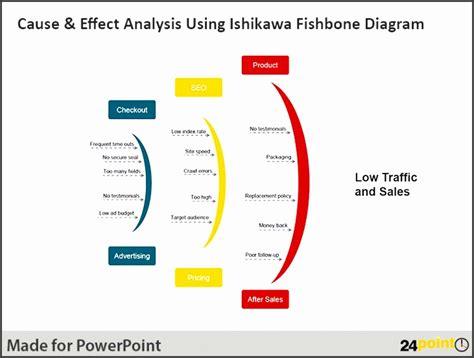9 Fishbone Diagram Template In Ms Powerpoint Sletemplatess Sletemplatess Ishikawa Template Powerpoint