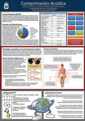 scientific poster layout exles academic posters exles