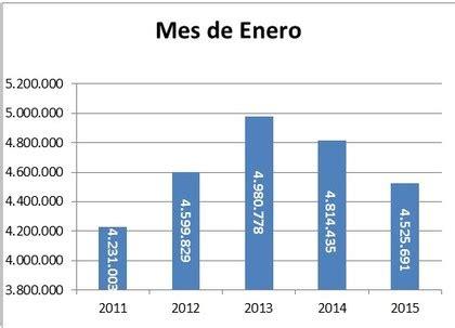tasa de desempleo en el ultimo trimestre argentina 2016 tasa de paro y desempleo rankia rankia