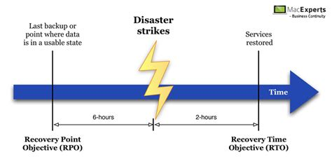 disaster recovery plan business continuity template