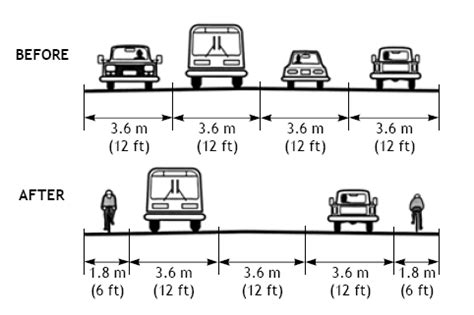road design guidelines uk lesson 15 federal highway administration university