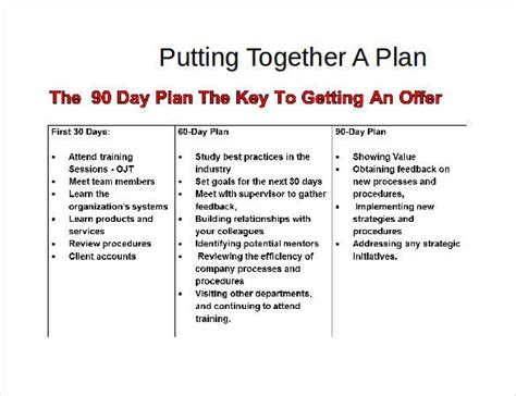 the 90 days plan template 30 60 90 day plan template 20 free word pdf ppt