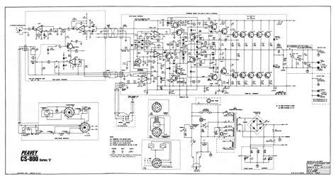 Power Lifier Cs 800 peavey wiring schematics get free image about wiring diagram