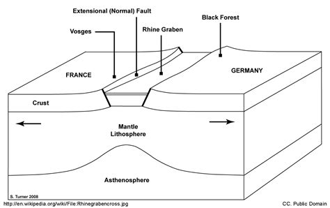 sea floor spreading labeled diagram diagrams carrick creek web of water knowitall org