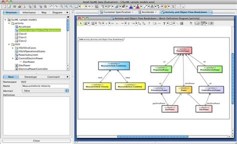 sysml diagrams astah sysml modeling tool overview astah net