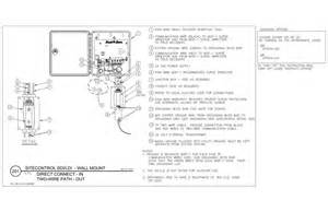 bird cad detail drawings sitecontrol central system