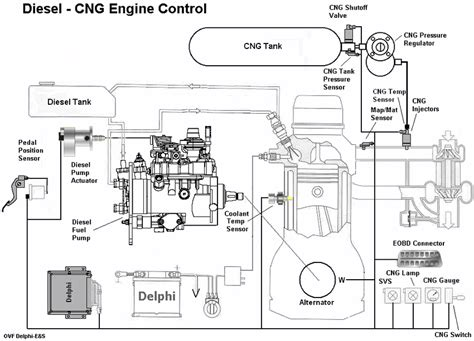 tank engine diagram repair wiring scheme