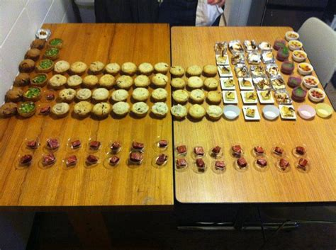 1000 images about math food on pinterest