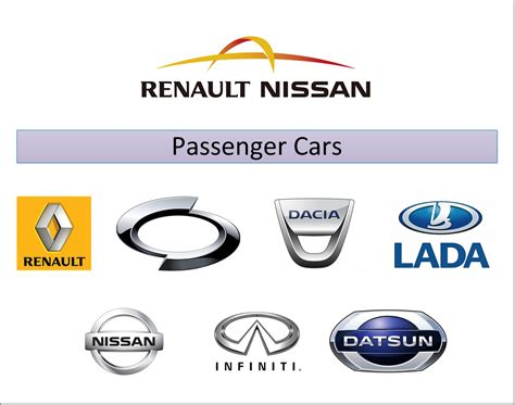 nissan renault general motors motorcycles autos post