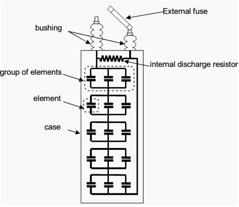 what is shunt capacitor providing capacitive reactive compensation with shunt capacitor banks eep