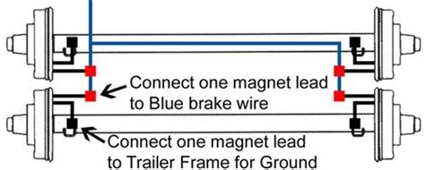 boat trailer lights not working on one side horse trailer wiring diagram trailer wiring connectors