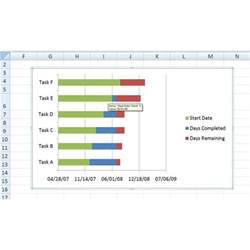 project management using excel gantt chart template collection of excel project management tracking templates
