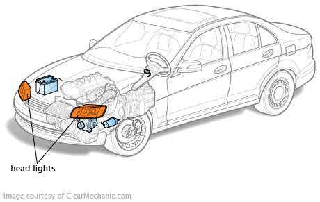 light replacement cost headlight bulb replacement cost repairpal estimate