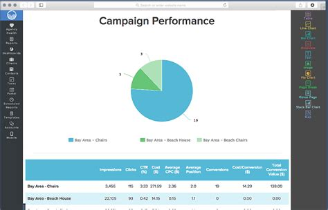 Ppc Monthly Report Template Ppc Reporting Tool For Digital Ad Agencies Reportgarden