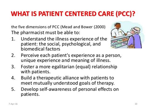 Patient Care Essay by Patient Centred Care Essay