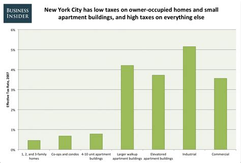 average electric bill 3 bedroom apartment average electric bill 3 bedroom apartment nyc