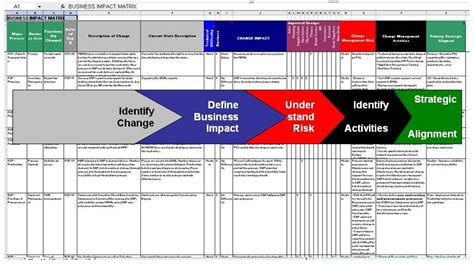 change communication plan template communication plan communication plan organizational change