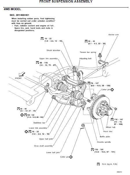 free download parts manuals 2007 nissan sentra instrument cluster nissan rogue fuse box diagram get free image about wiring diagram