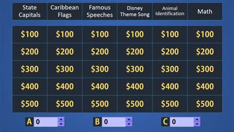 Send You Awesome Jeopardy And Family Feud Powerpoint Game The Best Jeopardy Powerpoint Template