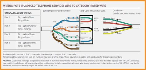 cat5 to cat 3 wiring diagram moesappaloosas