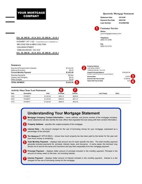 mortgage statement template purchase a property vancouver mortgages