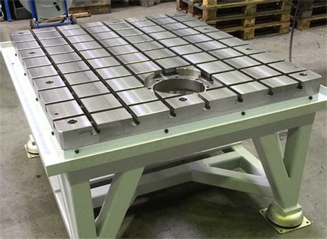 benching 4 plates test bench technology with test bench plates 183 stolle