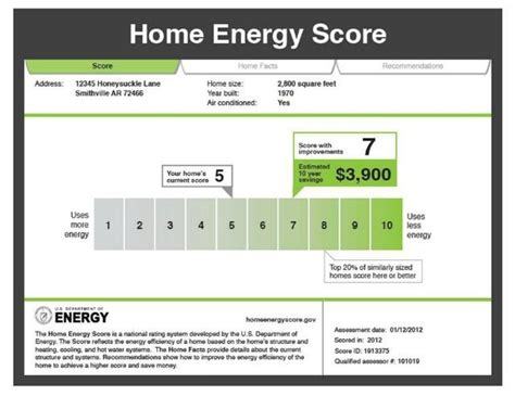 Home Energy Savings Series Should 17 Best Images About Energy Efficiency Creative Ideas On