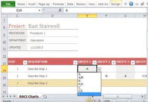 Raci Chart Template Xls by Free Raci Chart Template For Excel