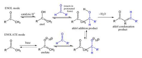 dehydration ketones aldol condensation