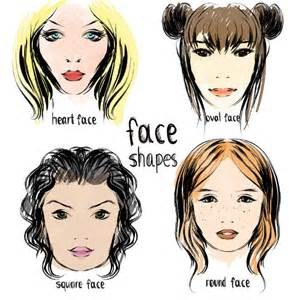 hair style of a egg shape haircuts according to face shape how to choose haircuts