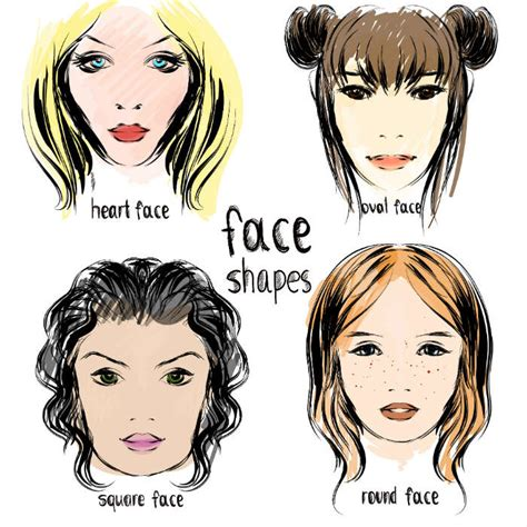 hairstyles for head shapes haircuts according to face shape how to choose haircuts