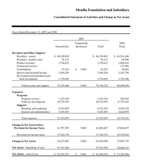 income statement for non profit organization template best photos of non profit financial statement template