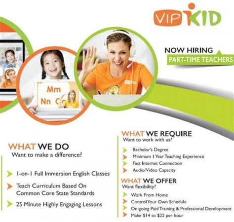 Everything You Need To Know About Vipkid Decorate My Life Vipkid Lesson Plan Template