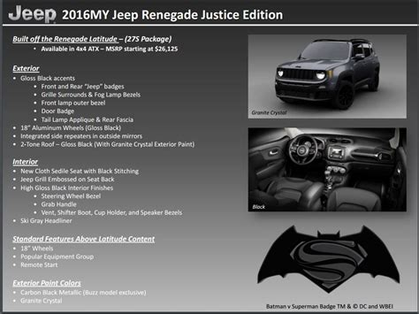 superman jeep jeep renegade 2016 vs superman special edition