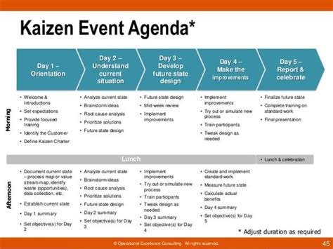kaizen what is it definition exles and more kaizen event exles kaizen event agenda day 1 business