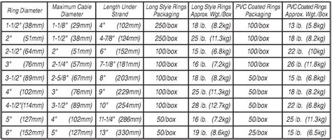 fantastic electrical wire sizes and uses pictures