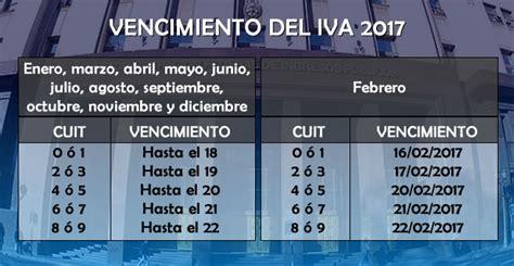 vencimiento iva bimestral septiembre 2016 afip cronograma de vencimiento del iva 2017 econoblog