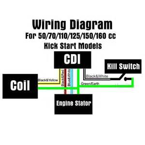 ssr 125cc pit bike wiring ssr free engine image for user manual